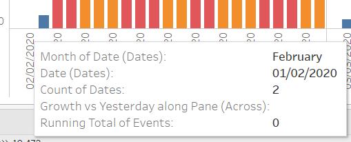 full-range-of-data
