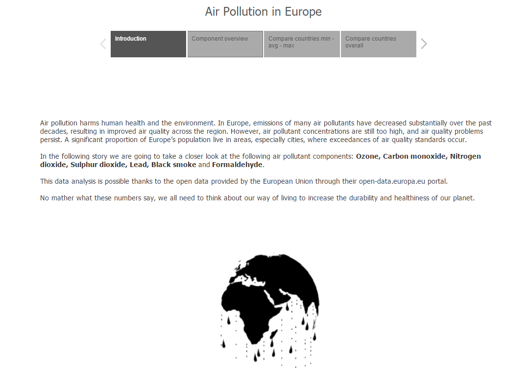 Pollution in Europe