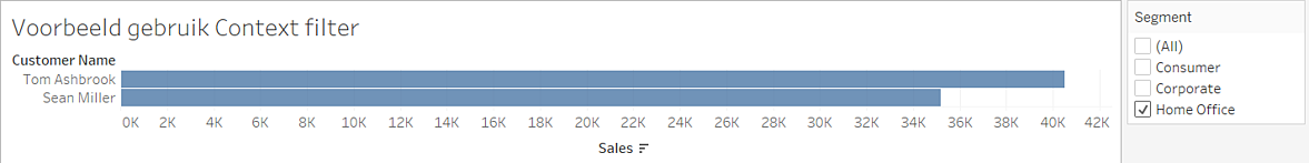 Quick filter in Tableau not working
