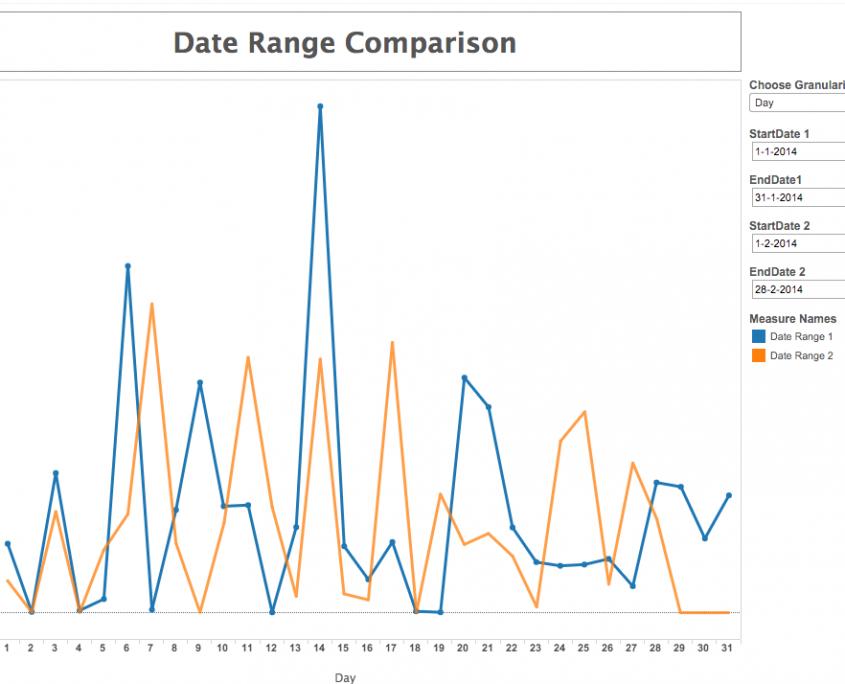 Date Comparison