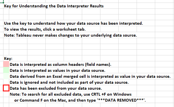data interpreter excel