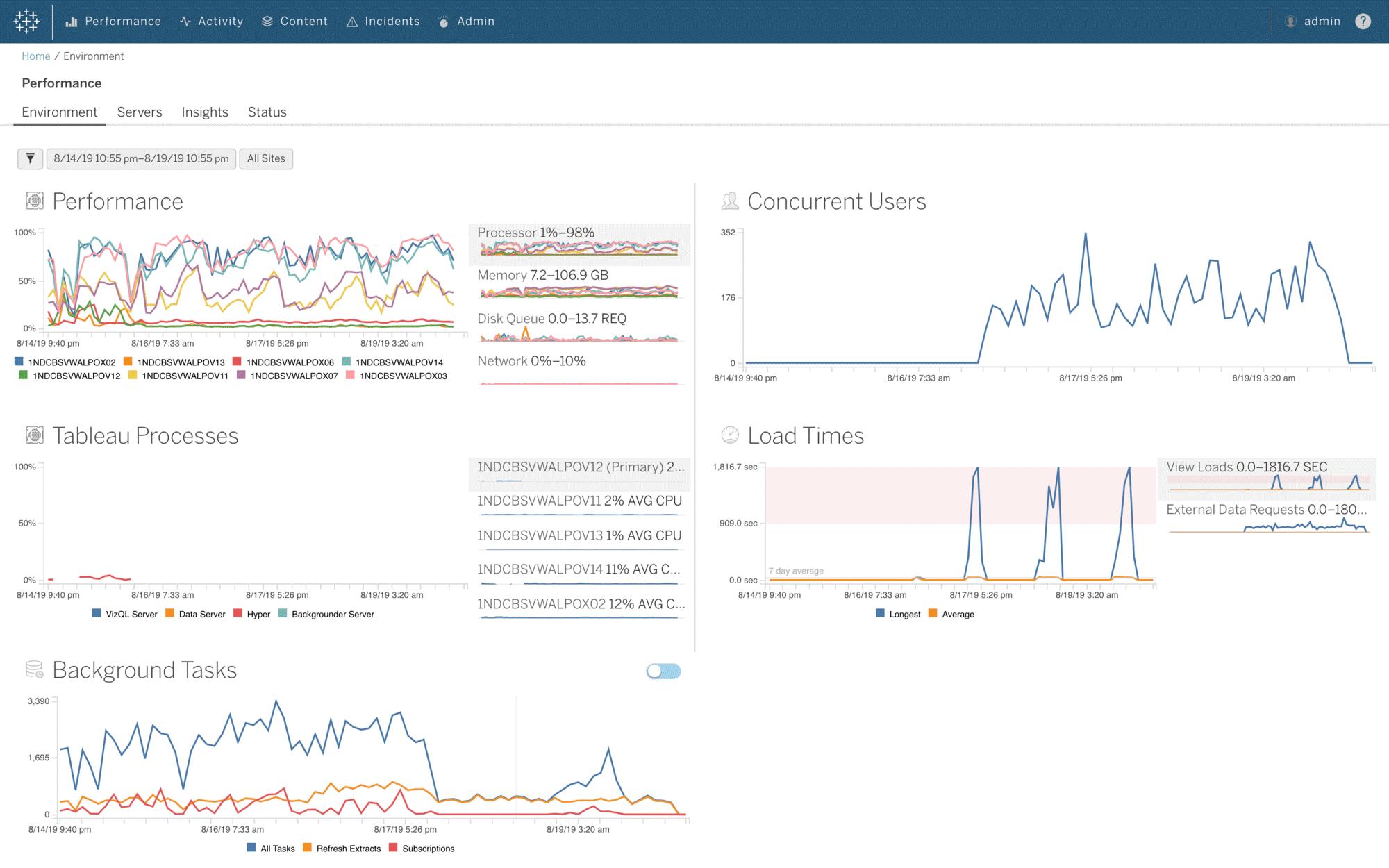 server mgt add-on