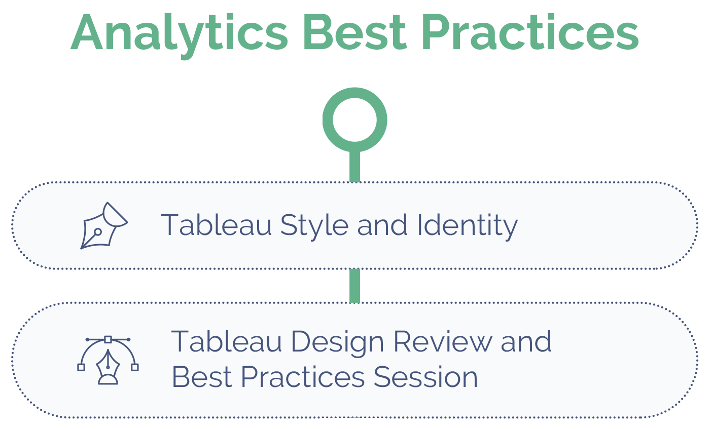 Proficiency-Analytics-Best-Practices