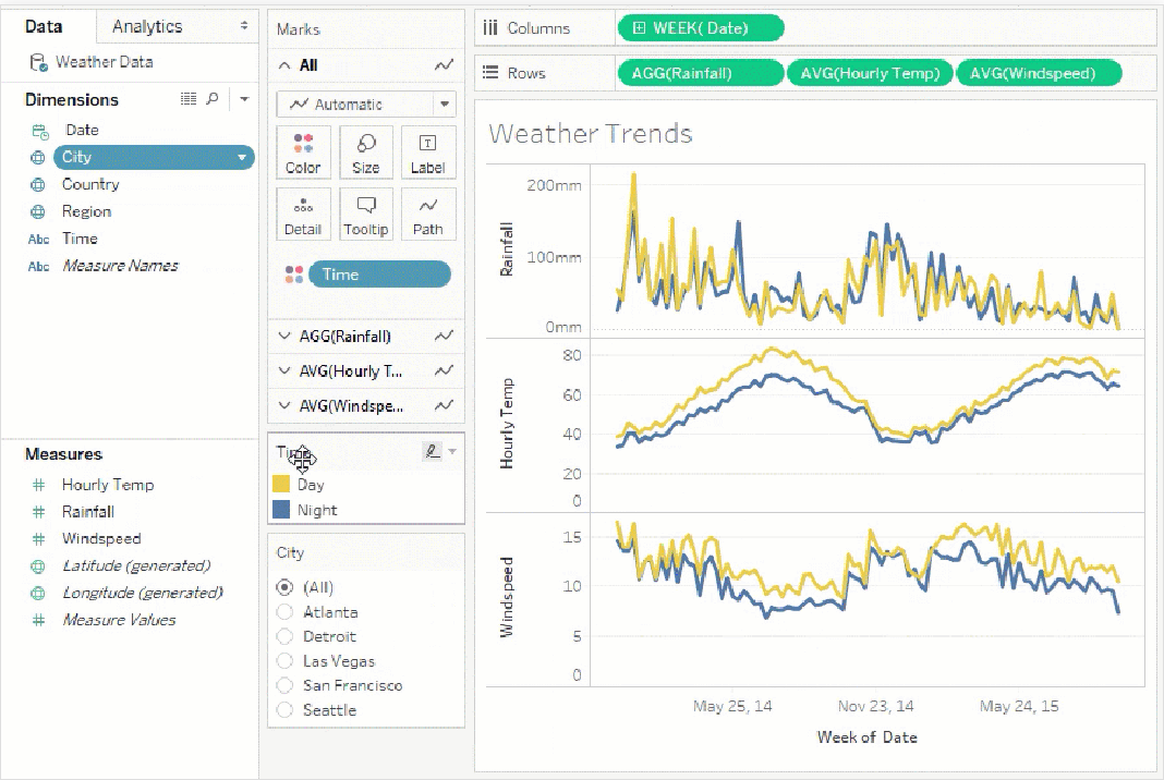 Learn all you need to know about the tableau platform here.