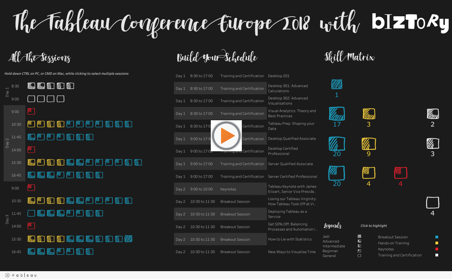 Tableau Conference Europe 2018Mobile