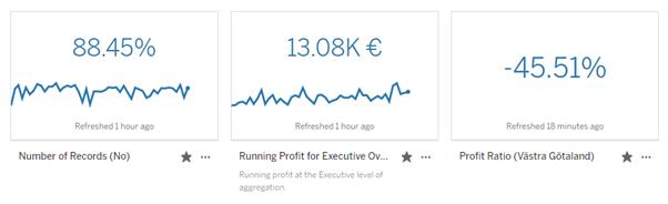Screenshot of new feature: Metrics
