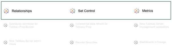Key features outlined, Relationships (New Data Model), Set Controls and Metrics