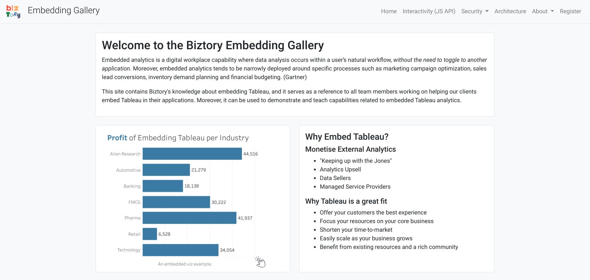 Biztory Embedded Gallery