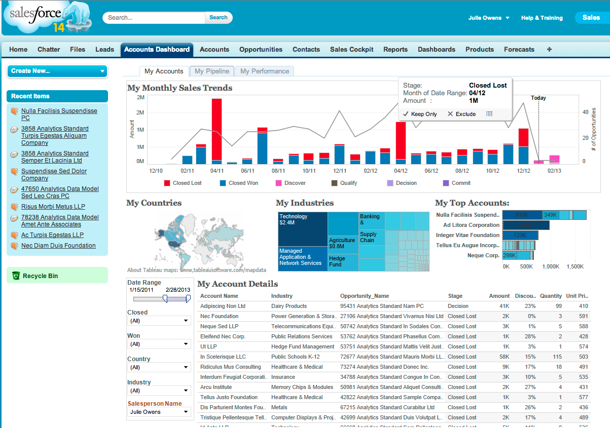 Tableau Embedded Dashboard