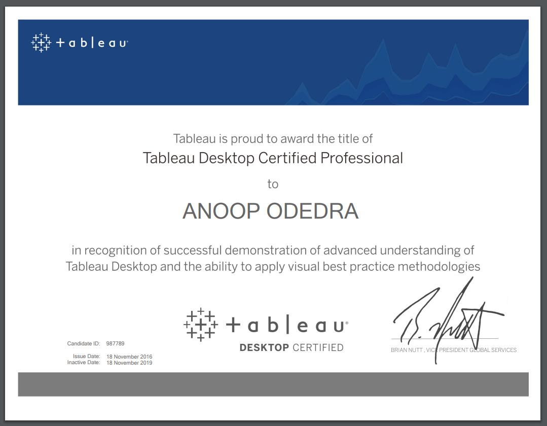 tableau certification training biztory exam certifications certificate