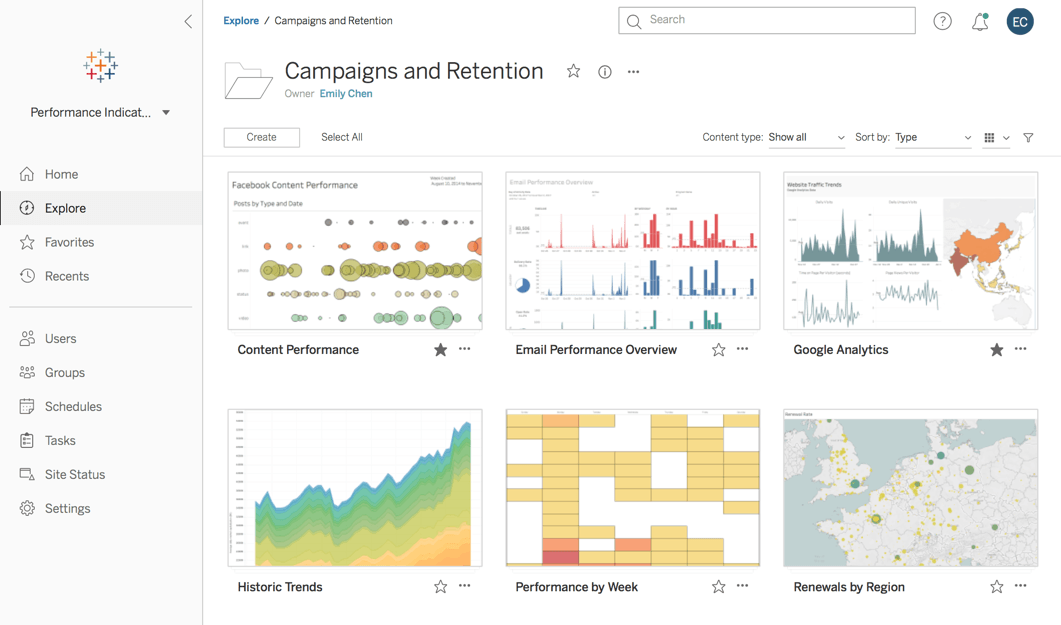 What is tableau server all about? Learn more about its benefits here.